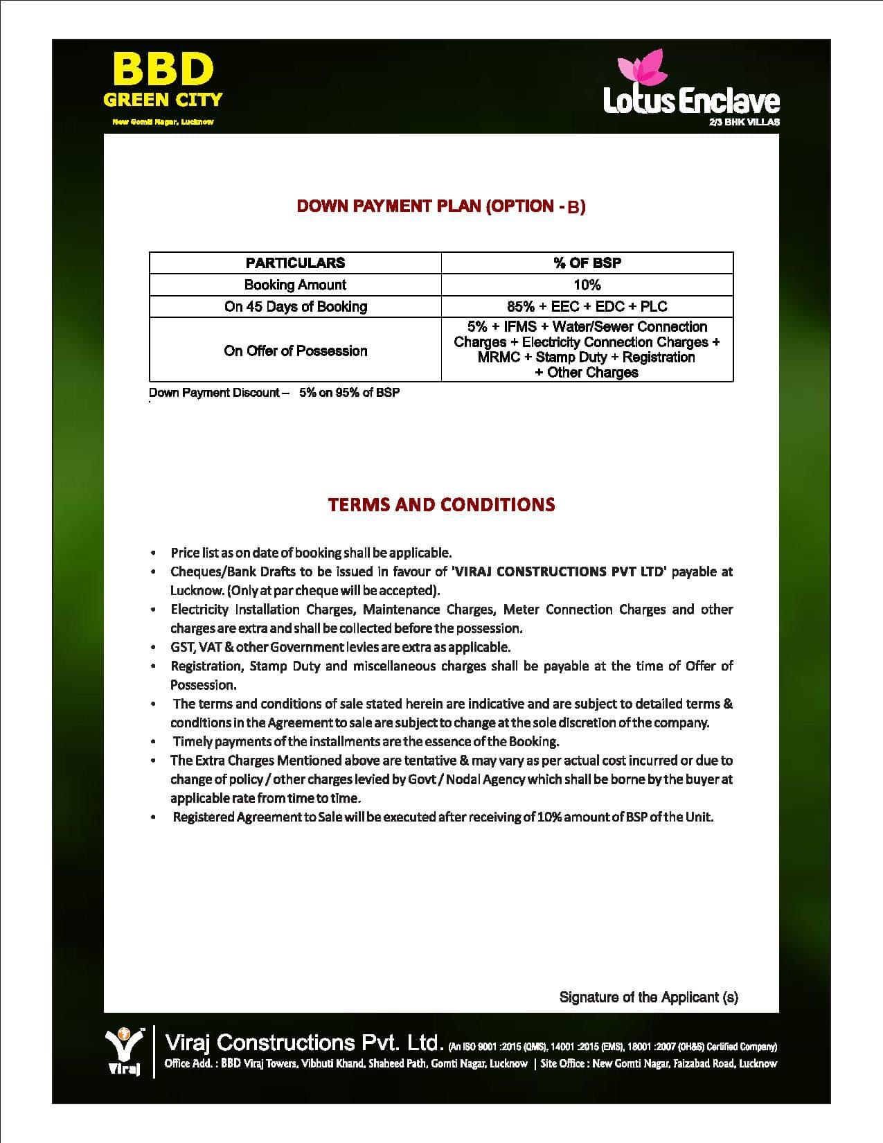 Lotus Enclave Payment Plan